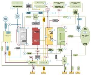 TopFarmers_SystemsDesign-300x249